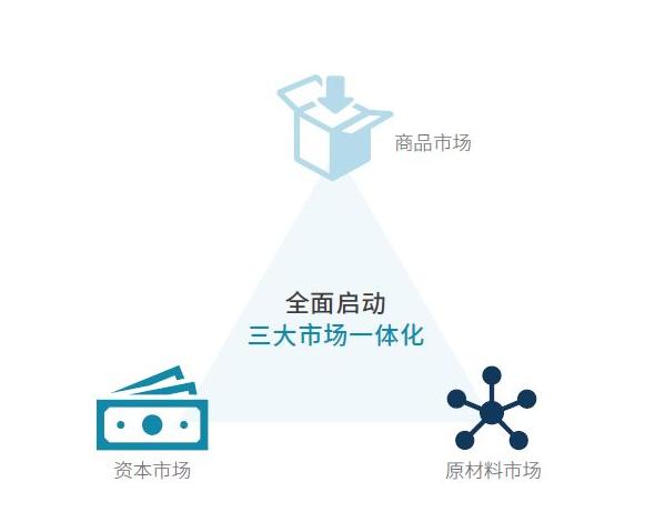 如何看待长三角一体化上升为国家战略?