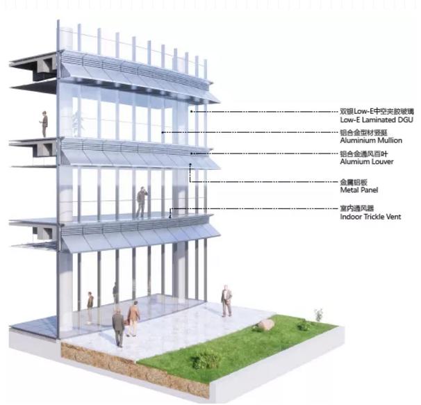 大虹桥将再添一个满满黑科技的全球零售总部!