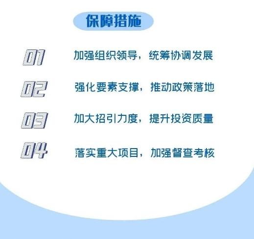 """虹桥国际开放枢纽中央商务区""""十四五""""规划出炉! 6方面22项主要任务详解→"""